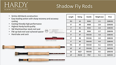 Hardy Shadow Fly Rods